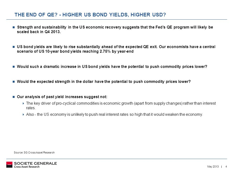 4May 2013 THE END OF QE. - HIGHER US BOND YIELDS, HIGHER USD.