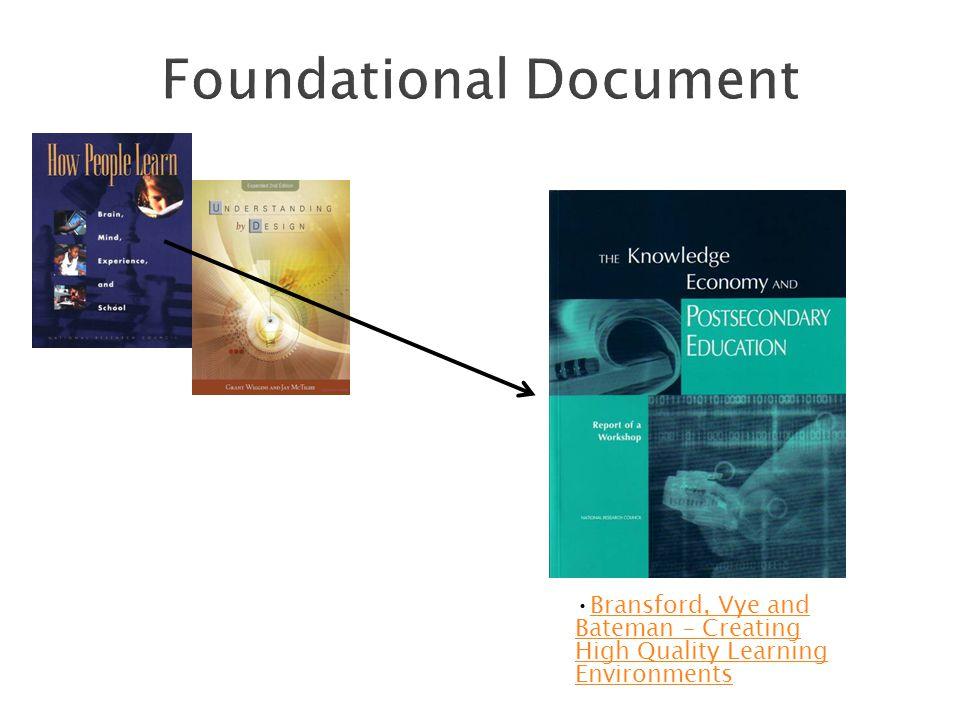 Bransford, Vye and Bateman – Creating High Quality Learning EnvironmentsBransford, Vye and Bateman – Creating High Quality Learning Environments Foundational Document