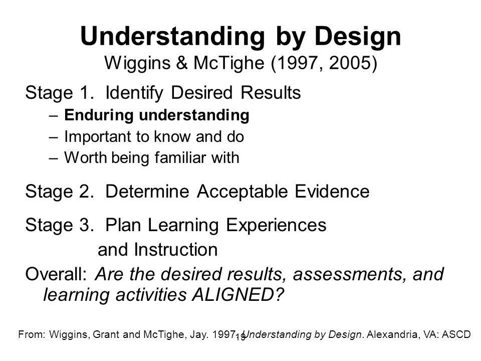 19 Understanding by Design Wiggins & McTighe (1997, 2005) Stage 1.