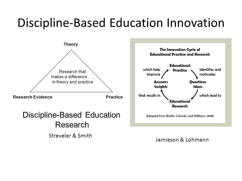 Jamieson & Lohmann Discipline-Based Education Innovation Discipline-Based Education Research Streveler & Smith