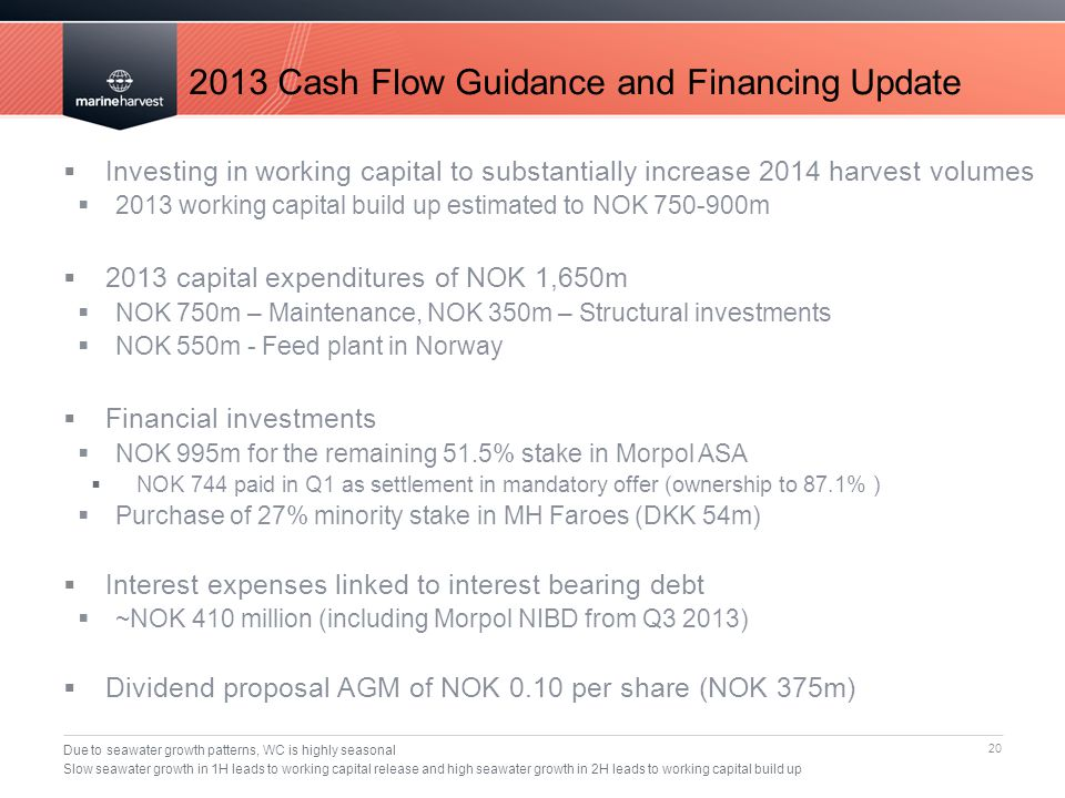 2013 Cash Flow Guidance and Financing Update 20  Investing in working capital to substantially increase 2014 harvest volumes  2013 working capital b