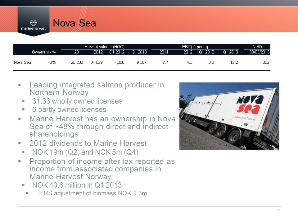 Nova Sea 37  Leading integrated salmon producer in Northern Norway  31.33 wholly owned licenses  6 partly owned licenses  Marine Harvest has an ownership in Nova Sea of ~48% through direct and indirect shareholdings  2012 dividends to Marine Harvest  NOK 19m (Q2) and NOK 5m (Q4)  Proportion of income after tax reported as income from associated companies in Marine Harvest Norway  NOK 40.6 million in Q1 2013  IFRS adjustment of biomass NOK 1.3m