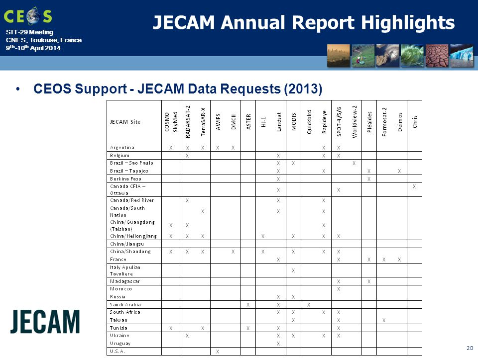SIT-29 Meeting CNES, Toulouse, France 9 th -10 th April 2014 20 CEOS Support - JECAM Data Requests (2013) JECAM Annual Report Highlights