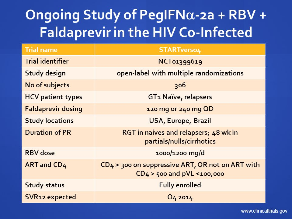 PegIFN  -2a + RBV + Faldaprevir for HCV GT1 in HCV Treatment-Naïve and Relapser Patients with HIV Co-infection Week 24Week 48Week 12 Faldaprevir 240 mg QD + PegIFN/RBV PegIFN/RBV Faldaprevir 240 mg QD + PegIFN/RBV Randomization (1:1) ETS patients are re-randomized (1:1) No ETS = 48 weeks PegIFN/RBV Week 120 Faldaprevir 120 mg QD + PegIFN/RBV PegIFN/RBV Day 1 Randomization (1:1) Follow-up: up to Week 120 ETS (early treatment response): HCV RNA <25 IU/mL, detectable or not at Week 4 and <25 IU/mL, undetectable at Week 8 * Patients directly assigned to the 240 mg dose group if receiving efavirenz and to the 120 mg dose group if receiving darunavir/ritonavir or atazanavir/ritonavir *
