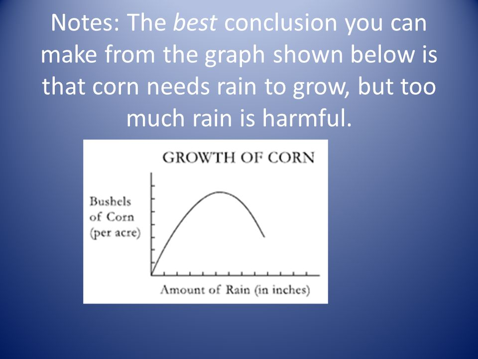 Notes: The best conclusion you can make from the graph shown below is that corn needs rain to grow, but too much rain is harmful.