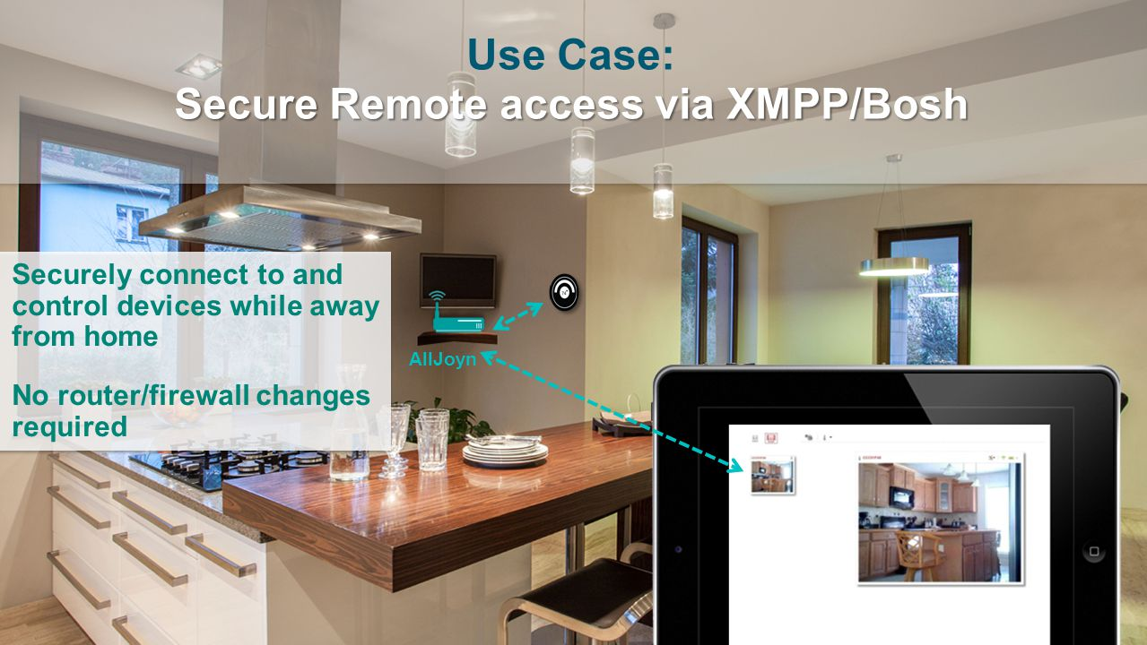 22 September 2014 AllSeen Alliance 11 Securely connect to and control devices while away from home No router/firewall changes required Secure Remote a