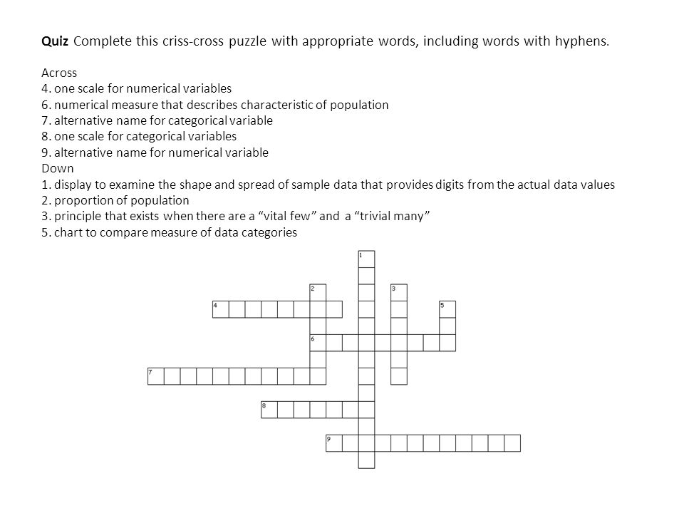 Quiz Complete this criss-cross puzzle with appropriate words, including words with hyphens.