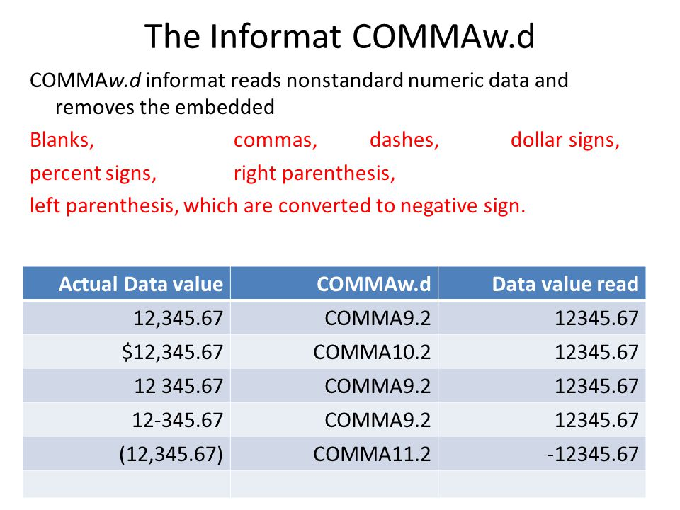 The Informat COMMAw.d COMMAw.d informat reads nonstandard numeric data and removes the embedded Blanks, commas, dashes, dollar signs, percent signs, right parenthesis, left parenthesis, which are converted to negative sign.