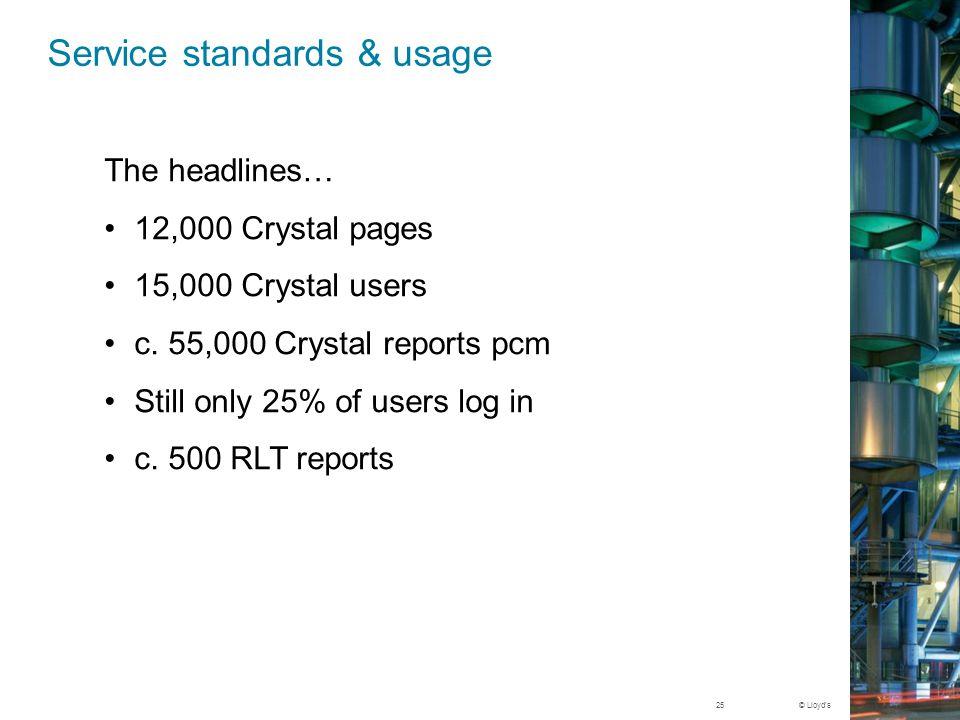 © Lloyd's Service standards & usage 26