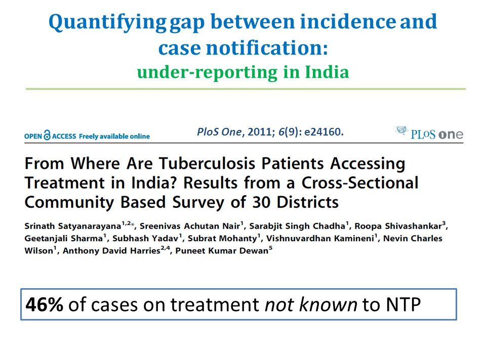 Quantifying gap between incidence and case notification: under-reporting in India 46% of cases on treatment not known to NTP PloS One, 2011; 6(9): e24160.