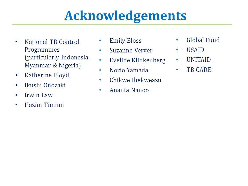 Acknowledgements National TB Control Programmes (particularly Indonesia, Myanmar & Nigeria) Katherine Floyd Ikushi Onozaki Irwin Law Hazim Timimi Emil