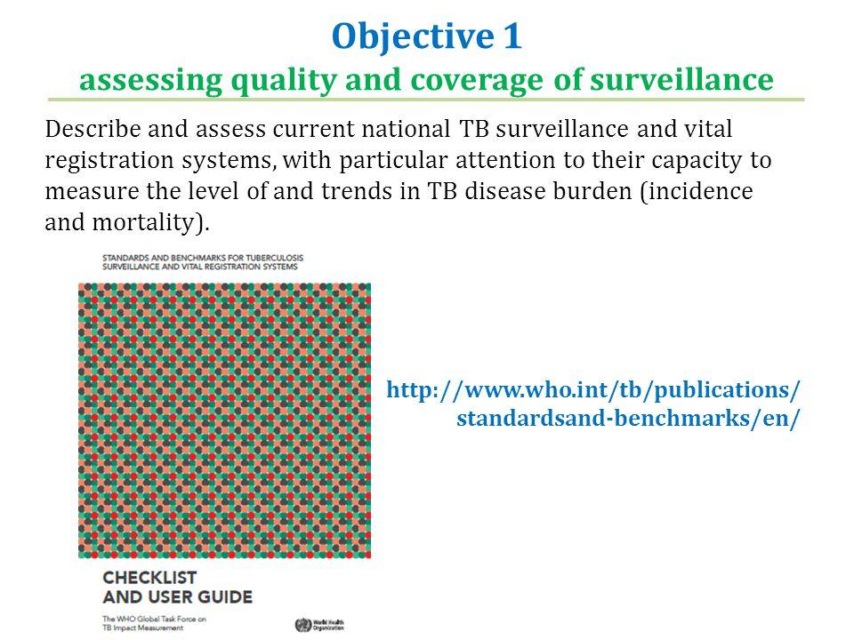 Objective 3 How do determinants influence TB burden.
