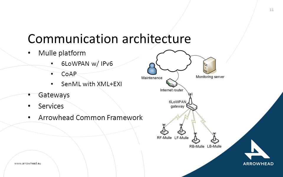www.arrowhead.eu Communication architecture Mulle platform 6LoWPAN w/ IPv6 CoAP SenML with XML+EXI Gateways Services Arrowhead Common Framework 11