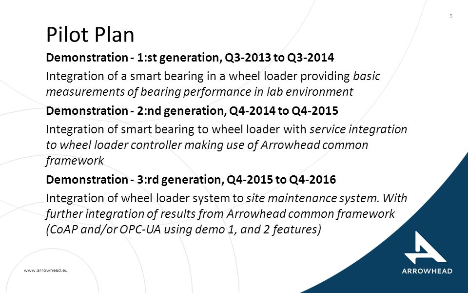 www.arrowhead.eu 5 Pilot Plan Demonstration - 1:st generation, Q3-2013 to Q3-2014 Integration of a smart bearing in a wheel loader providing basic measurements of bearing performance in lab environment Demonstration - 2:nd generation, Q4-2014 to Q4-2015 Integration of smart bearing to wheel loader with service integration to wheel loader controller making use of Arrowhead common framework Demonstration - 3:rd generation, Q4-2015 to Q4-2016 Integration of wheel loader system to site maintenance system.
