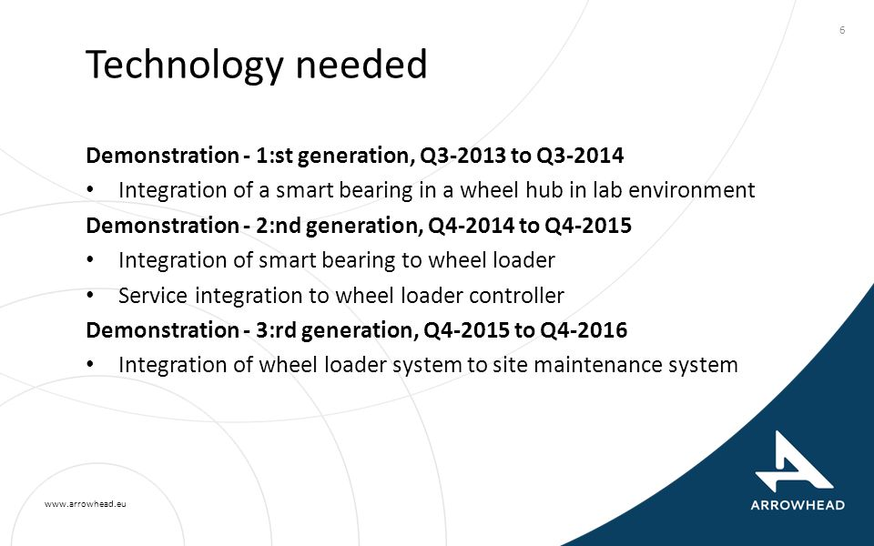 www.arrowhead.eu 6 Technology needed Demonstration - 1:st generation, Q3-2013 to Q3-2014 Integration of a smart bearing in a wheel hub in lab environment Demonstration - 2:nd generation, Q4-2014 to Q4-2015 Integration of smart bearing to wheel loader Service integration to wheel loader controller Demonstration - 3:rd generation, Q4-2015 to Q4-2016 Integration of wheel loader system to site maintenance system