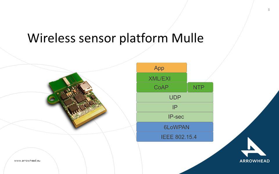 www.arrowhead.eu Wireless sensor platform Mulle 8