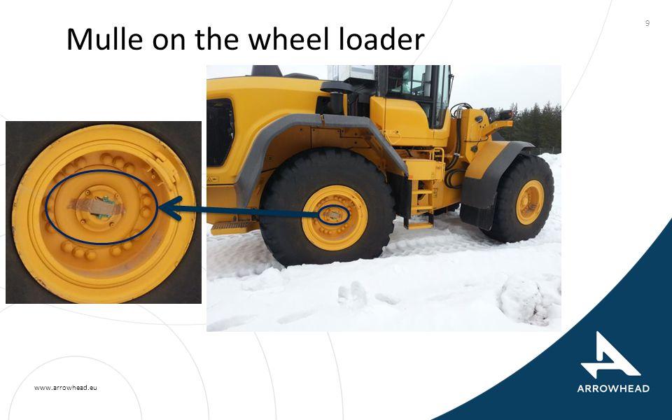 www.arrowhead.eu Mulle on the wheel loader 9
