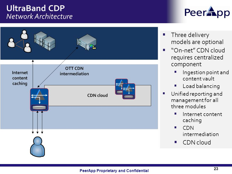 "PeerApp Proprietary and Confidential UltraBand CDP Network Architecture  Three delivery models are optional  ""On-net"" CDN cloud requires centralized"