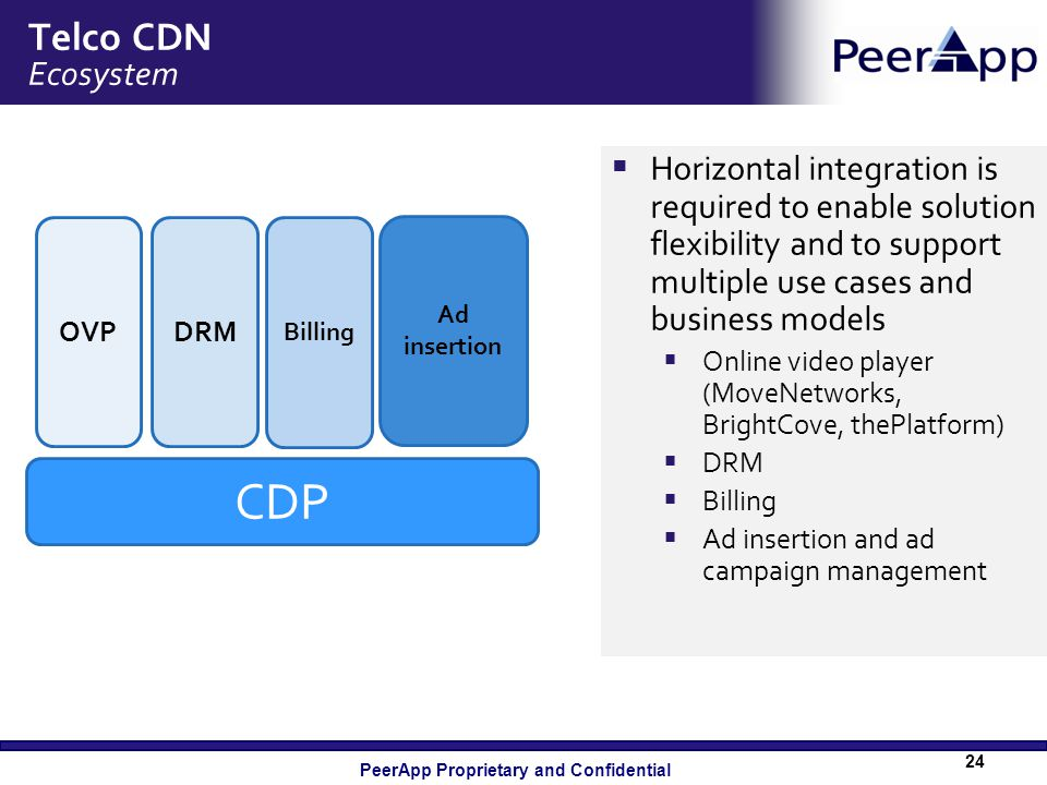 PeerApp Proprietary and Confidential Telco CDN Ecosystem  Horizontal integration is required to enable solution flexibility and to support multiple u