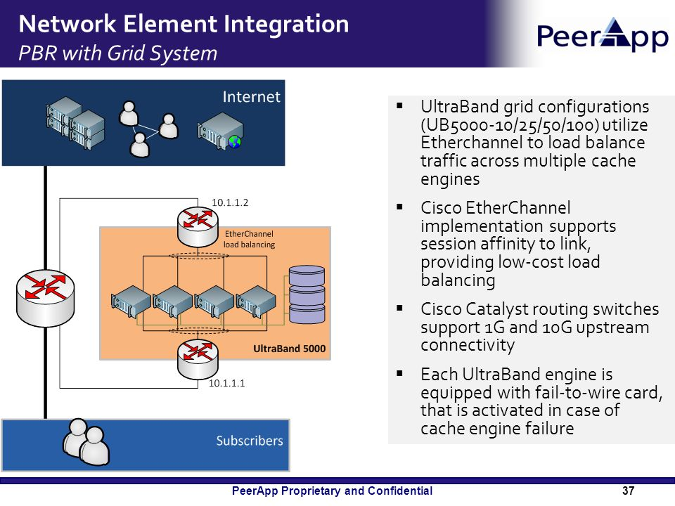 PeerApp Proprietary and Confidential  UltraBand grid configurations (UB5000-10/25/50/100) utilize Etherchannel to load balance traffic across multipl