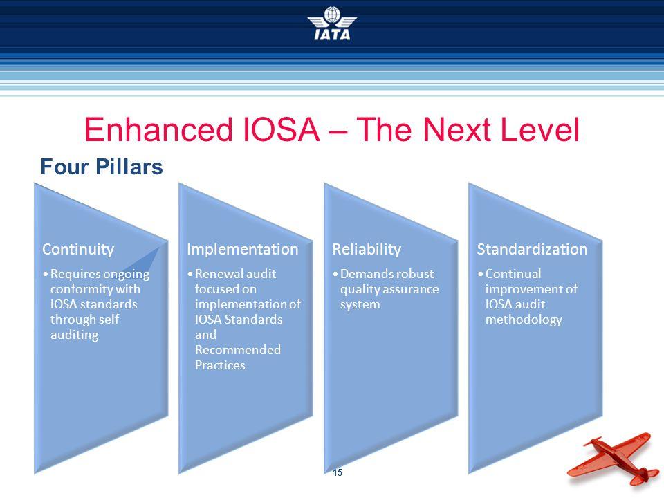 15 Enhanced IOSA – The Next Level Four Pillars