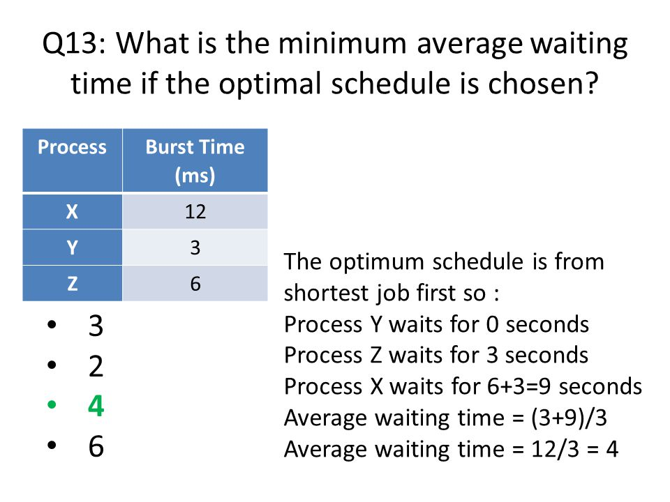 Q13: What is the minimum average waiting time if the optimal schedule is chosen? Process Burst Time (ms) X12 Y3 Z6 3 2 4 6 The optimum schedule is fro