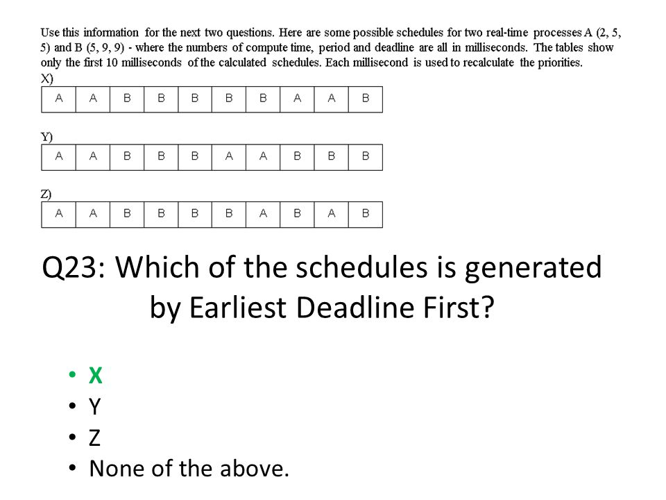 Q23: Which of the schedules is generated by Earliest Deadline First? X Y Z None of the above.