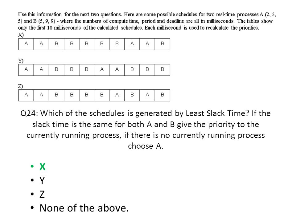 Q24: Which of the schedules is generated by Least Slack Time? If the slack time is the same for both A and B give the priority to the currently runnin
