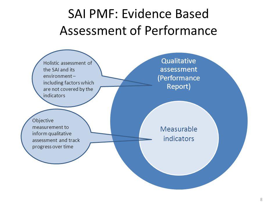 8 Qualitative assessment (Performance Report) Measurable indicators SAI PMF: Evidence Based Assessment of Performance Objective measurement to inform