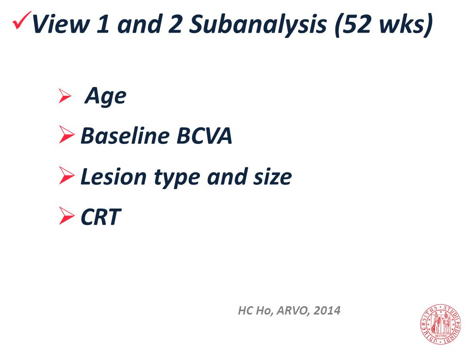 View 1 and 2 Subanalysis (52 wks)  Age  Baseline BCVA  Lesion type and size  CRT HC Ho, ARVO, 2014