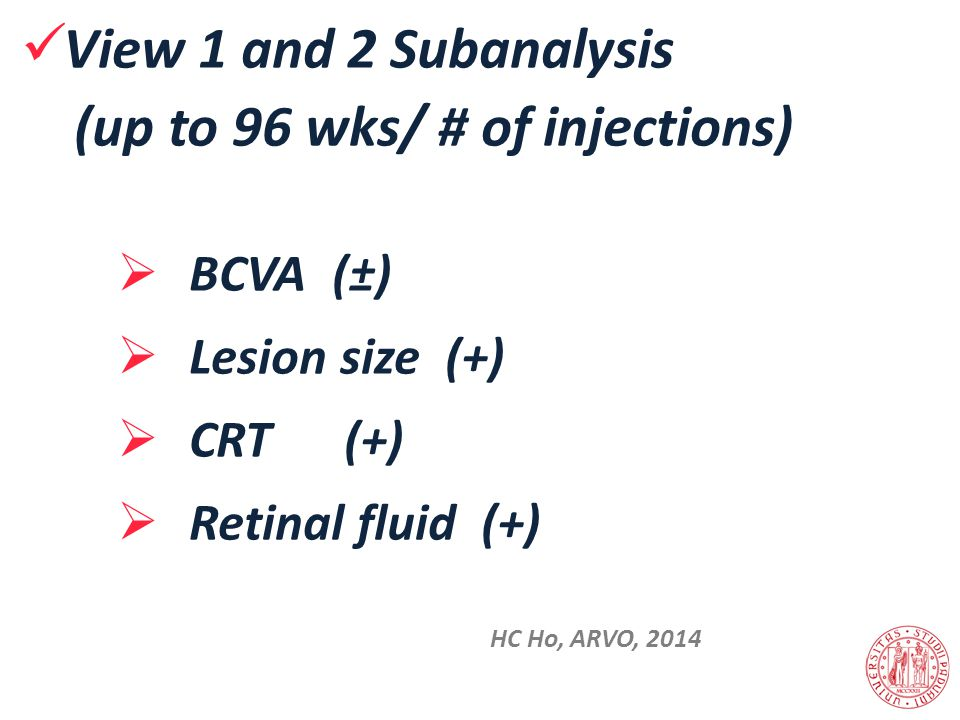 View 1 and 2 Subanalysis (up to 96 wks/ # of injections)  BCVA (±)  Lesion size (+)  CRT (+)  Retinal fluid (+) HC Ho, ARVO, 2014