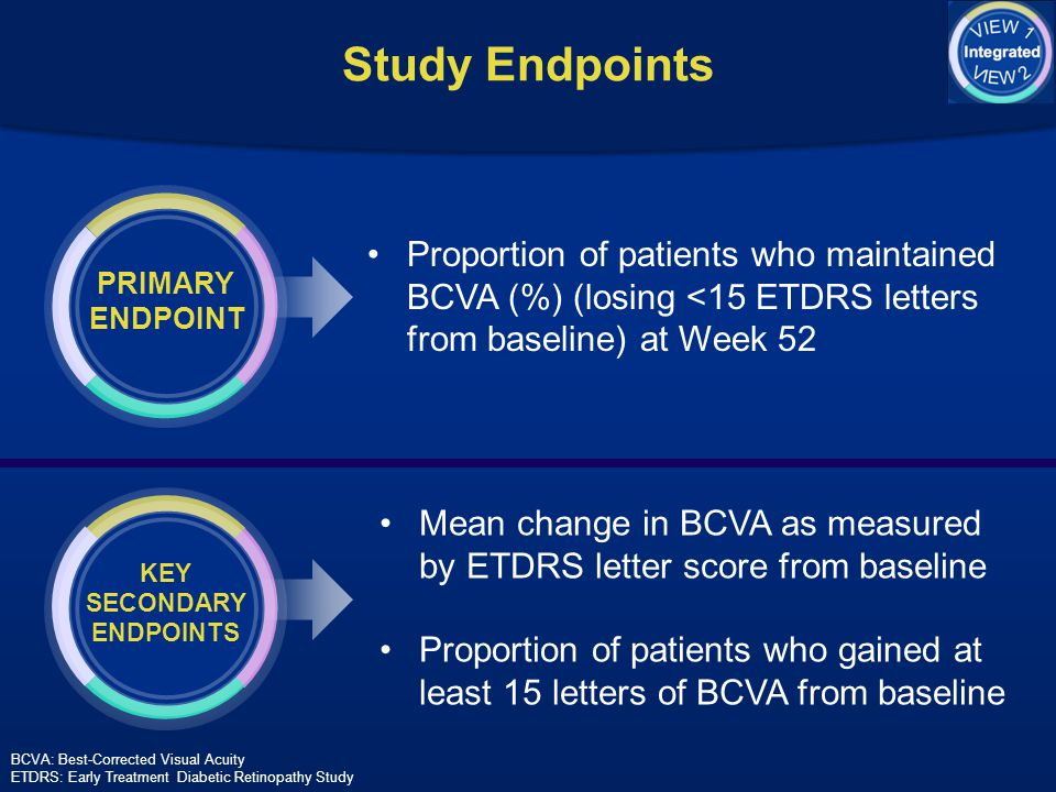 Study Endpoints Proportion of patients who maintained BCVA (%) (losing <15 ETDRS letters from baseline) at Week 52 Mean change in BCVA as measured by