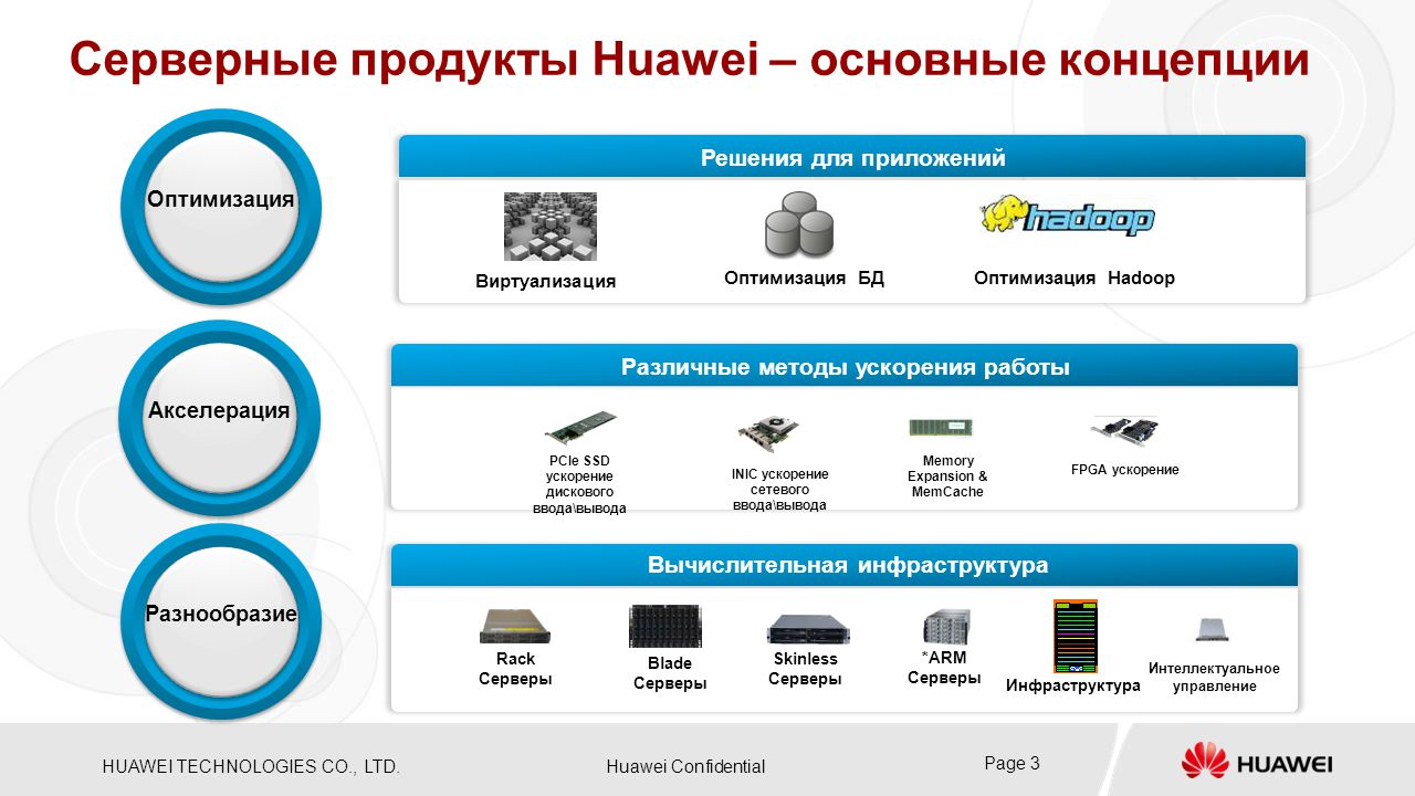 HUAWEI TECHNOLOGIES CO., LTD.Huawei Confidential Page 3 Slide title :32-35pt Color: R153 G0 B0 Corporate Font : FrutigerNext LT Medium Font to be used by customers and partners : Arial Slide text :20-22pt Bullets level 2-5: 18pt Color:Black Corporate Font : FrutigerNext LT Medium Font to be used by customers and partners : Arial Top right corner for field-mark, customer or partner logotypes.