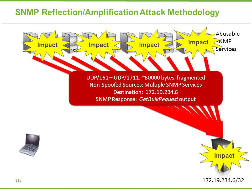 SNMP Reflection/Amplification Attack Methodology 112 UDP/161 – UDP/1711, ~60000 bytes, fragmented Non-Spoofed Sources: Multiple SNMP Services Destination: 172.19.234.6 SNMP Response: GetBulkRequest output UDP/161 – UDP/1711, ~60000 bytes, fragmented Non-Spoofed Sources: Multiple SNMP Services Destination: 172.19.234.6 SNMP Response: GetBulkRequest output Impact 172.19.234.6/32 Abusable SNMP Services Impact