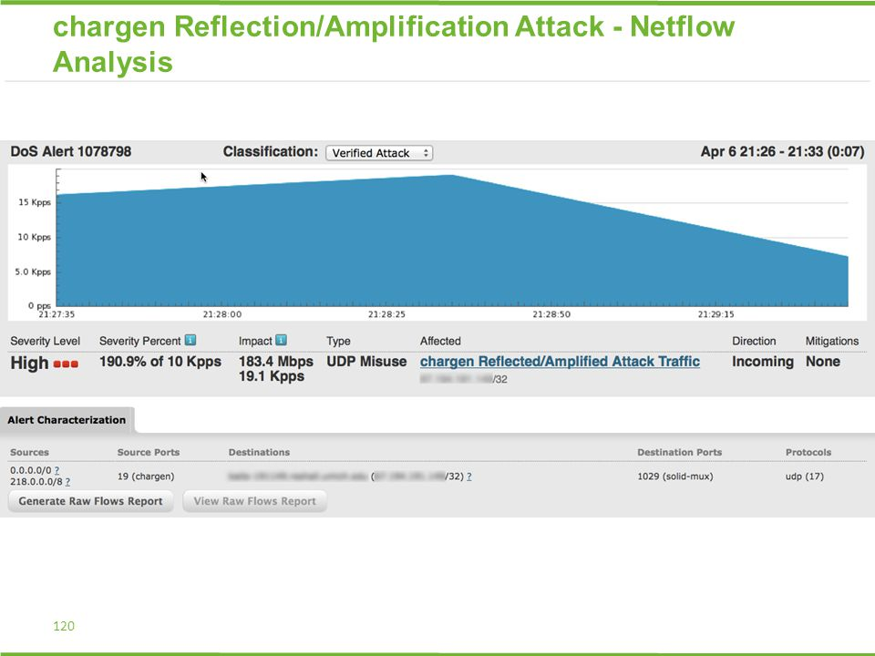 chargen Reflection/Amplification Attack - Netflow Analysis 120