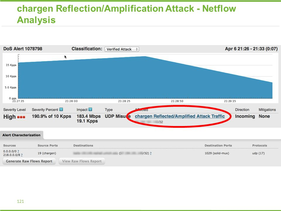 chargen Reflection/Amplification Attack - Netflow Analysis 121