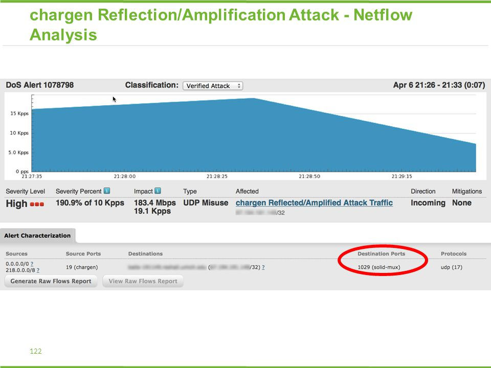 chargen Reflection/Amplification Attack - Netflow Analysis 122