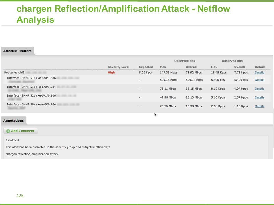 125 chargen Reflection/Amplification Attack - Netflow Analysis