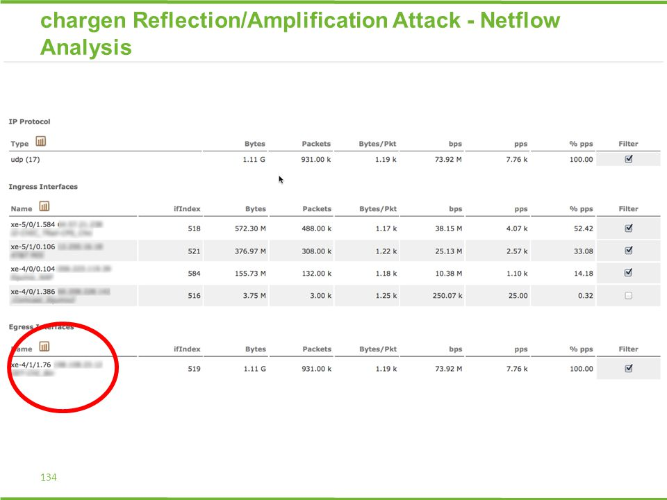 134 chargen Reflection/Amplification Attack - Netflow Analysis