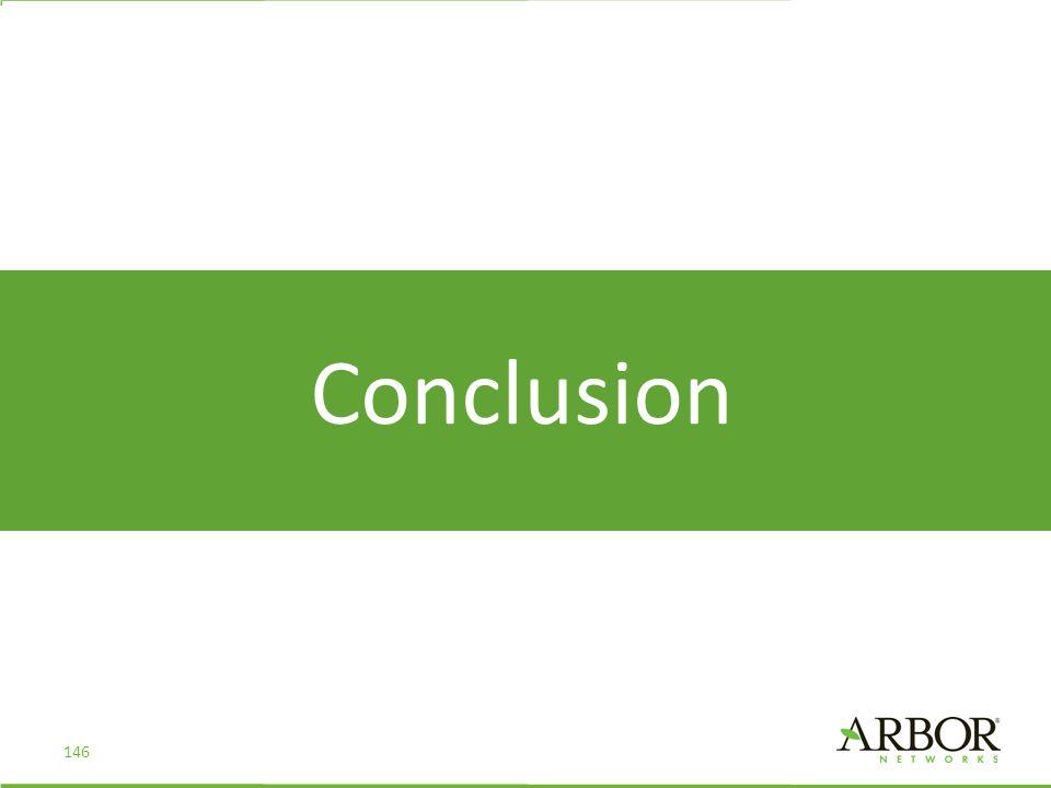 Conclusion 146