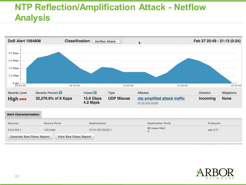 NTP Reflection/Amplification Attack - Netflow Analysis 37
