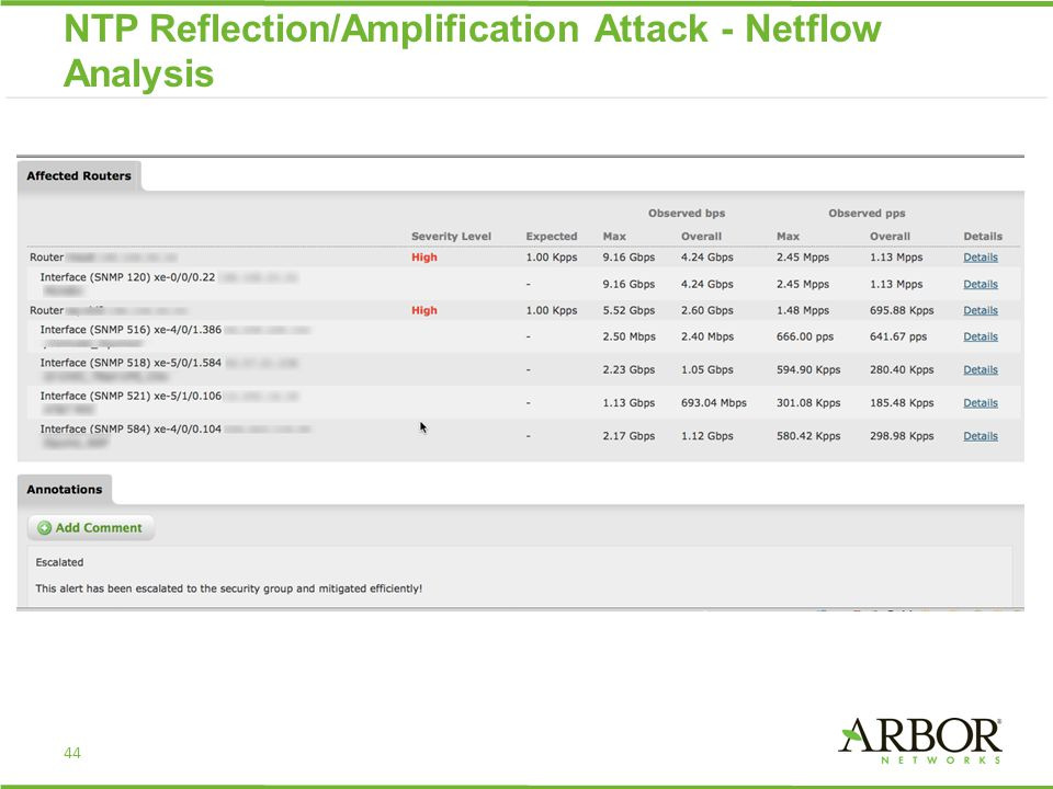 44 NTP Reflection/Amplification Attack - Netflow Analysis