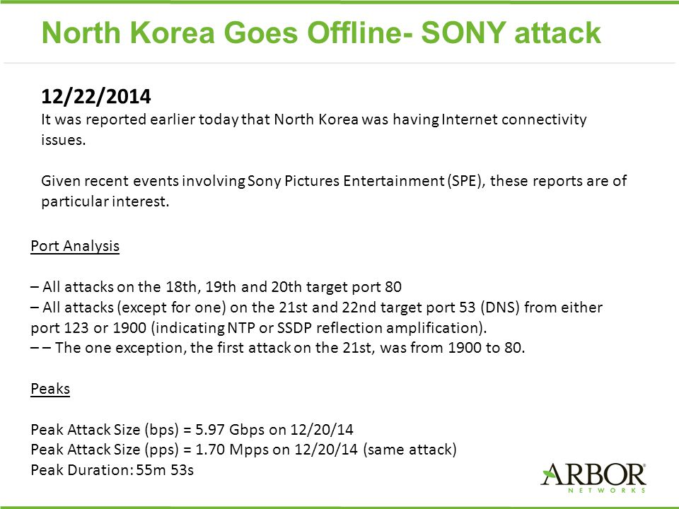 North Korea Goes Offline- SONY attack 12/22/2014 It was reported earlier today that North Korea was having Internet connectivity issues.