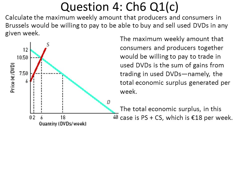 Question 4: Ch6 Q1(c) Calculate the maximum weekly amount that producers and consumers in Brussels would be willing to pay to be able to buy and sell