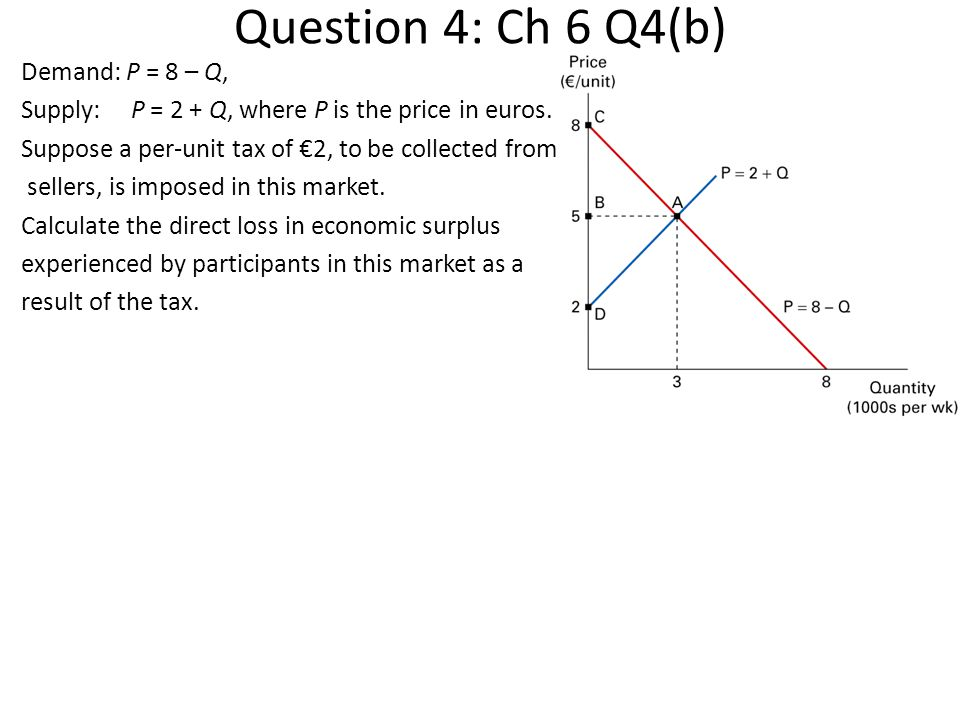 Question 4: Ch 6 Q4(b) Demand: P = 8 – Q, Supply: P = 2 + Q, where P is the price in euros. Suppose a per-unit tax of €2, to be collected from sellers