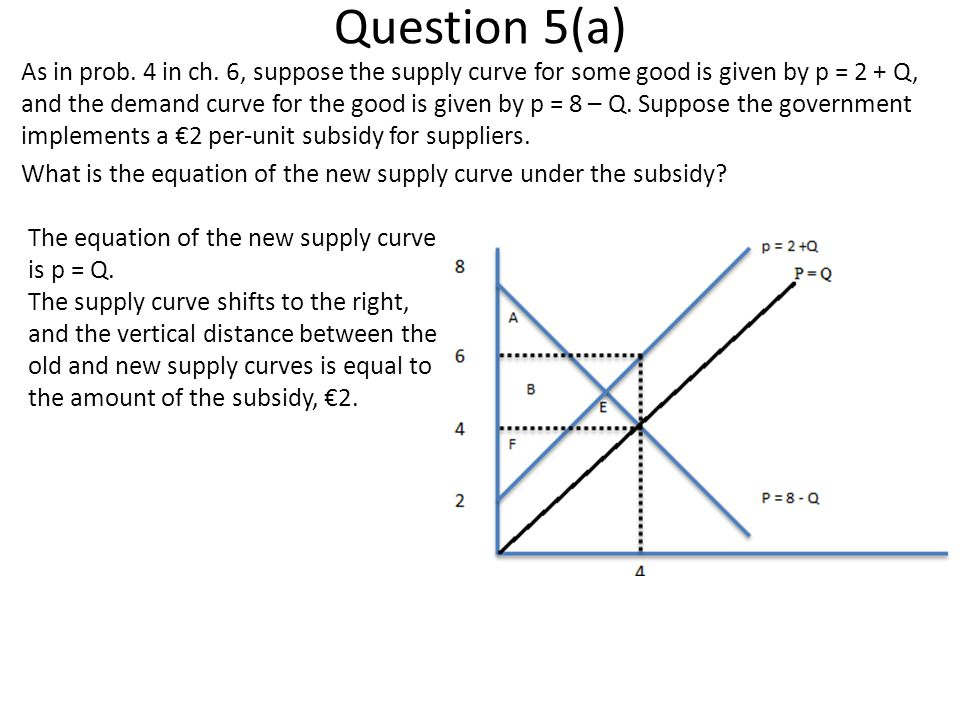 Question 5(a) As in prob. 4 in ch. 6, suppose the supply curve for some good is given by p = 2 + Q, and the demand curve for the good is given by p =
