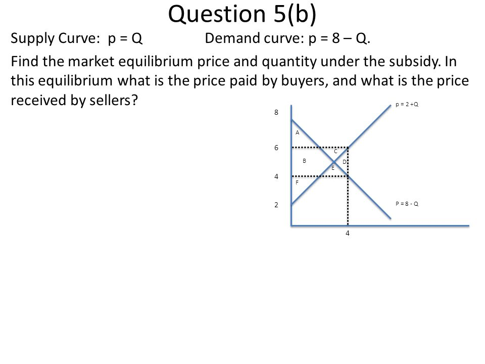 Question 5(b) Supply Curve:p = Q Demand curve: p = 8 – Q. Find the market equilibrium price and quantity under the subsidy. In this equilibrium what i
