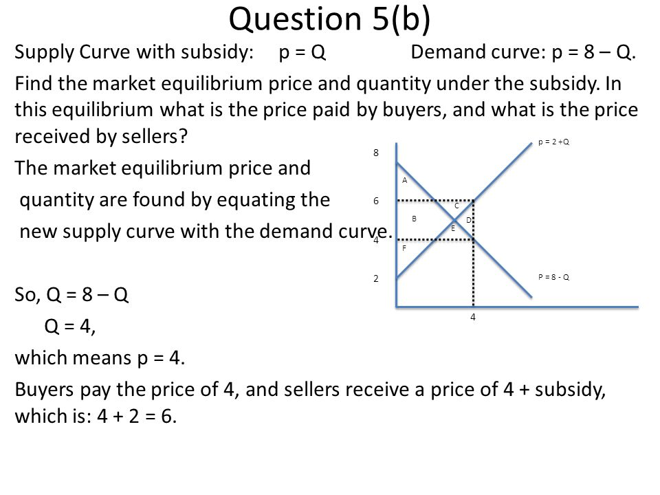 Question 5(b) Supply Curve with subsidy:p = Q Demand curve: p = 8 – Q. Find the market equilibrium price and quantity under the subsidy. In this equil