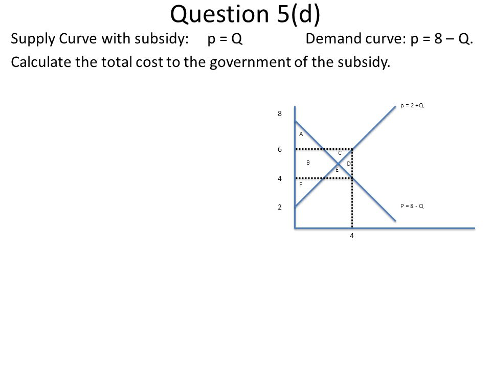 Question 5(d) Supply Curve with subsidy:p = Q Demand curve: p = 8 – Q. Calculate the total cost to the government of the subsidy. p = 2 +Q 4 6 4 8 2 A