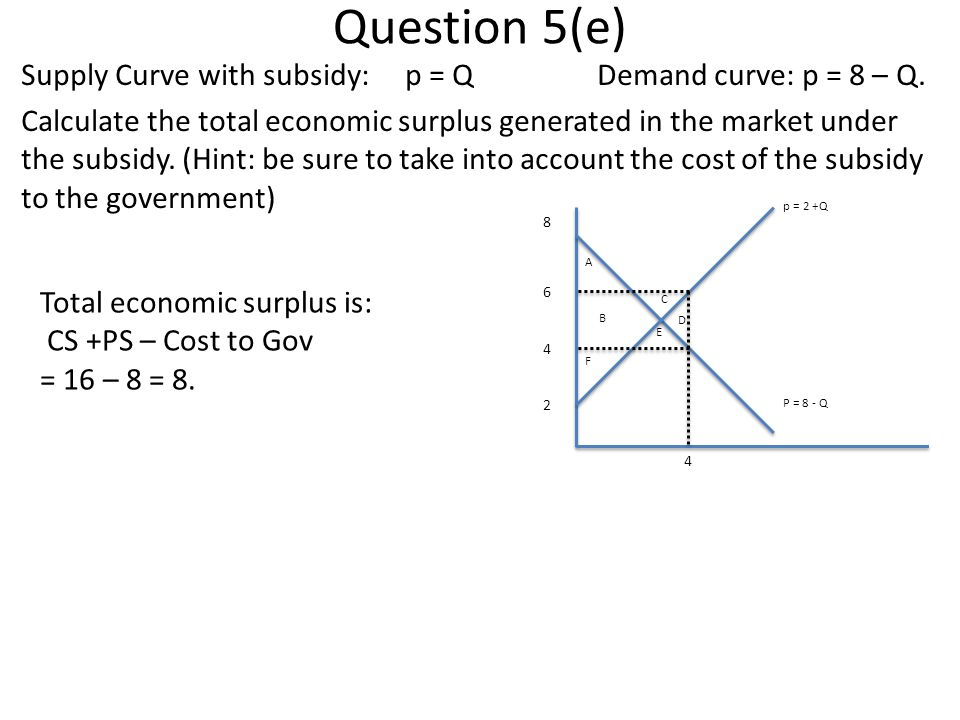Question 5(e) Supply Curve with subsidy:p = Q Demand curve: p = 8 – Q. Calculate the total economic surplus generated in the market under the subsidy.